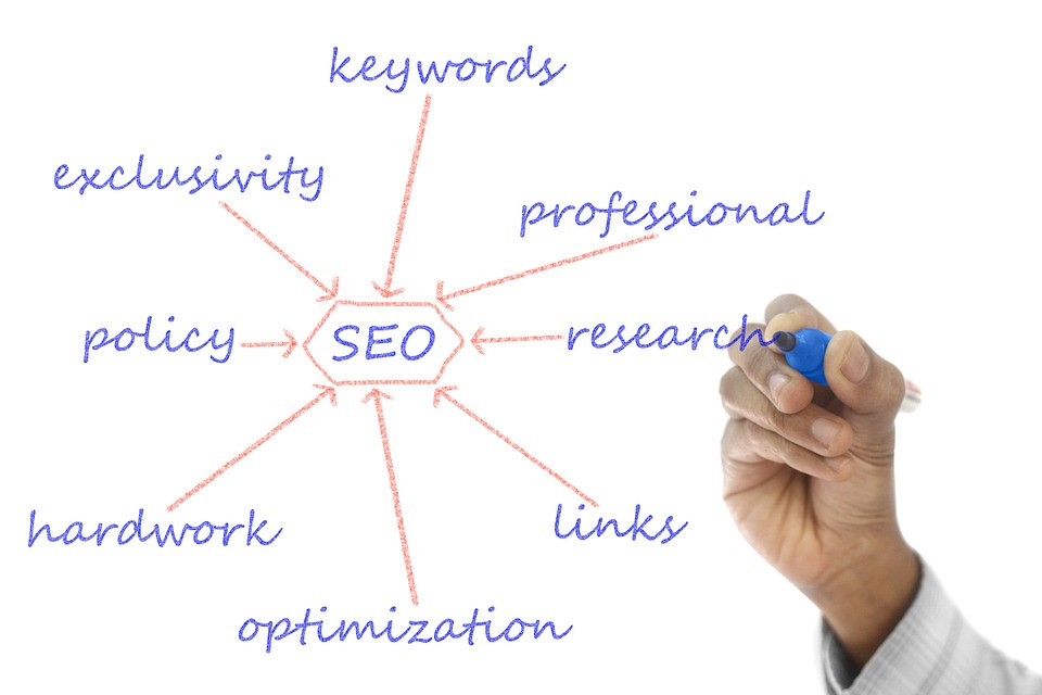 SEO strategy and chinese whispers